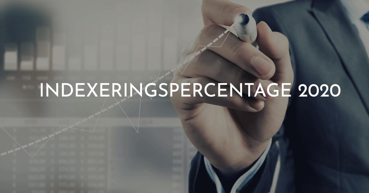Indexeringspercentage-2020